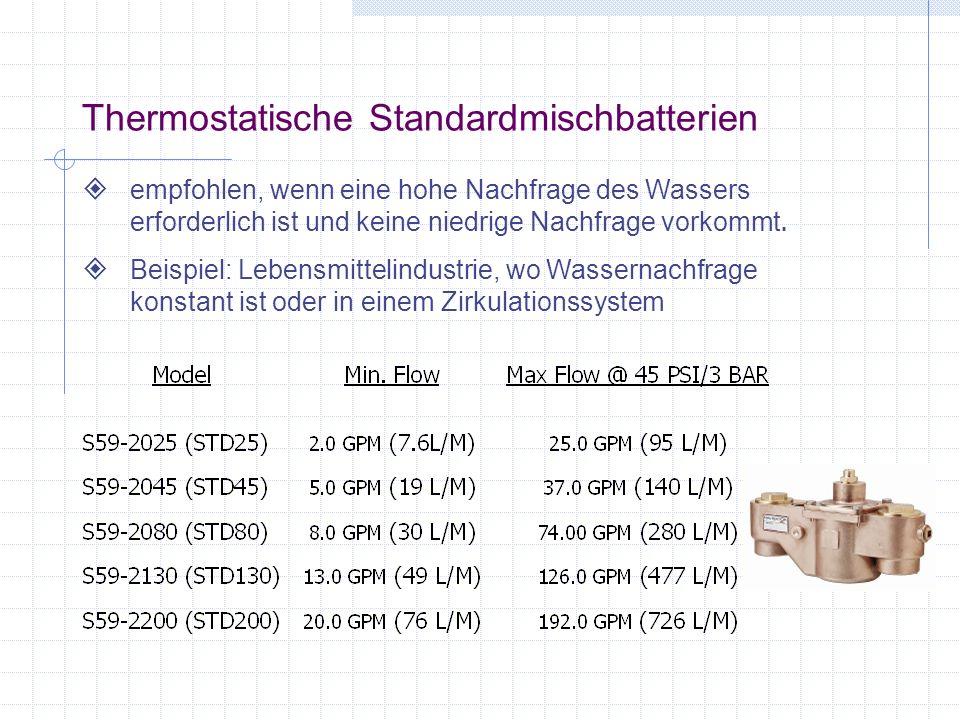 Thermostatische Standardmischbatterien