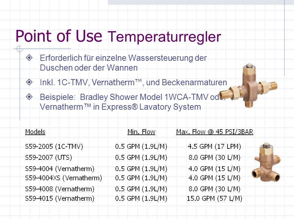 Point of Use Temperaturregler