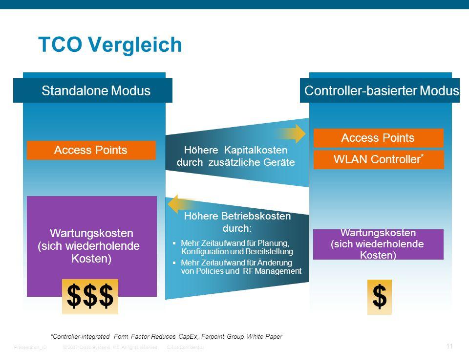 $$$ $ TCO Vergleich Standalone Modus Controller-basierter Modus