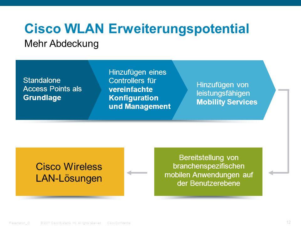 Cisco WLAN Erweiterungspotential
