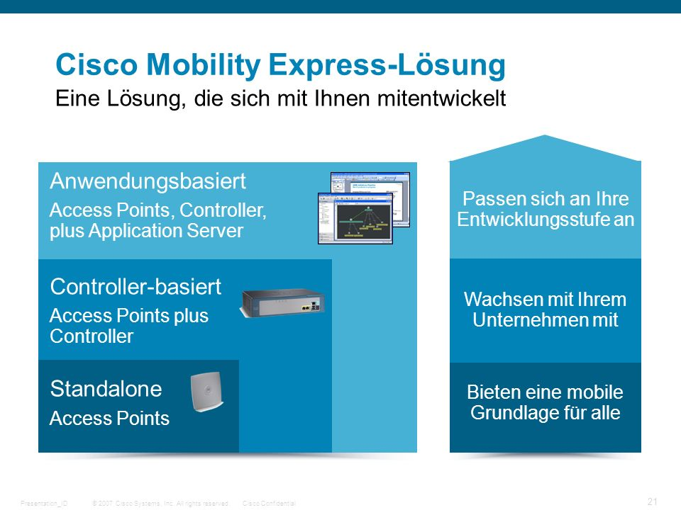 Cisco Mobility Express-Lösung