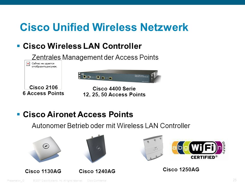 Cisco Unified Wireless Netzwerk