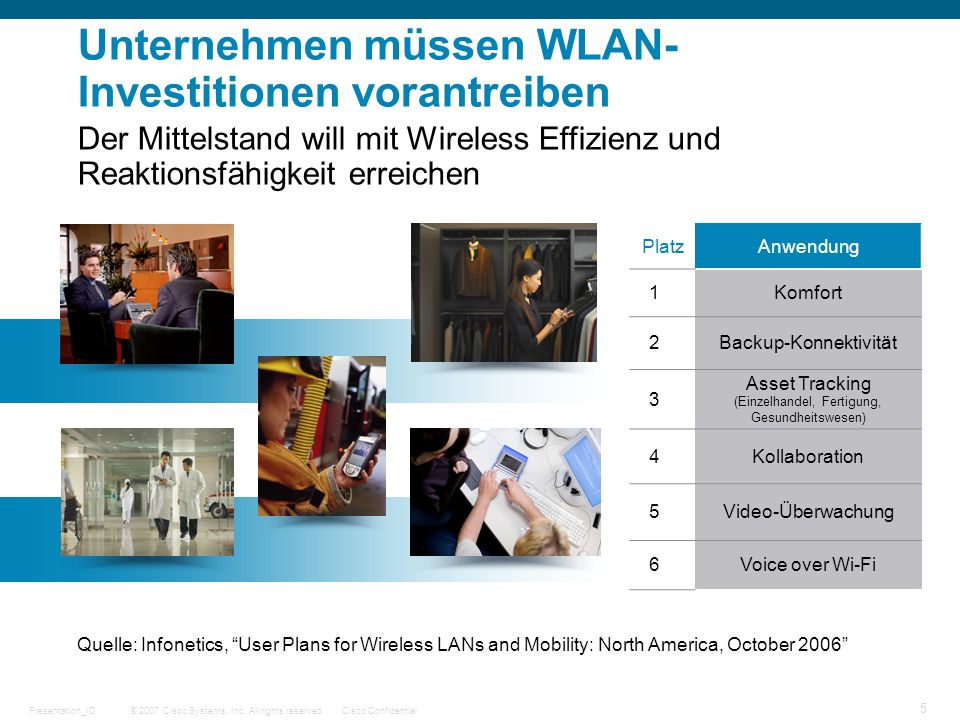 Unternehmen müssen WLAN-Investitionen vorantreiben