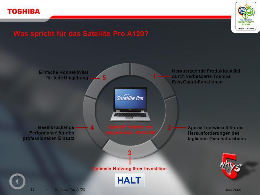 Was spricht für das Satellite Pro A120