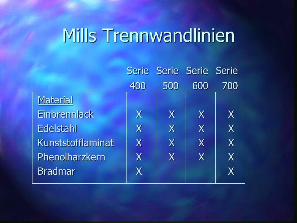 Mills Trennwandlinien