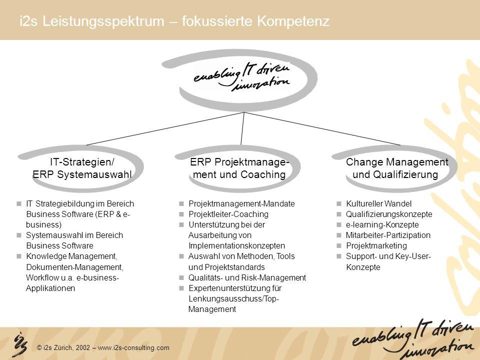 i2s Leistungsspektrum – fokussierte Kompetenz