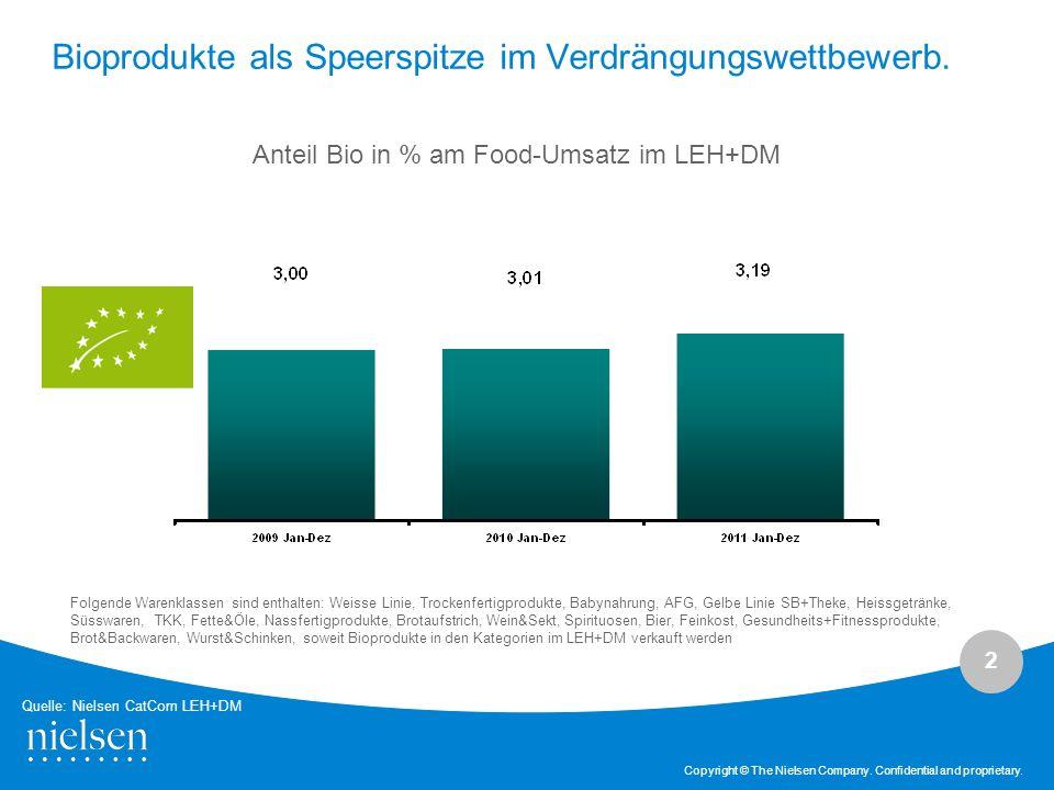 Bioprodukte als Speerspitze im Verdrängungswettbewerb.