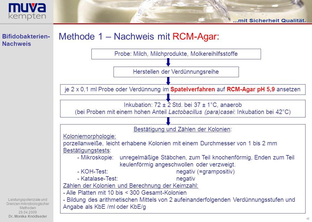 Bifidobakterien- Nachweis