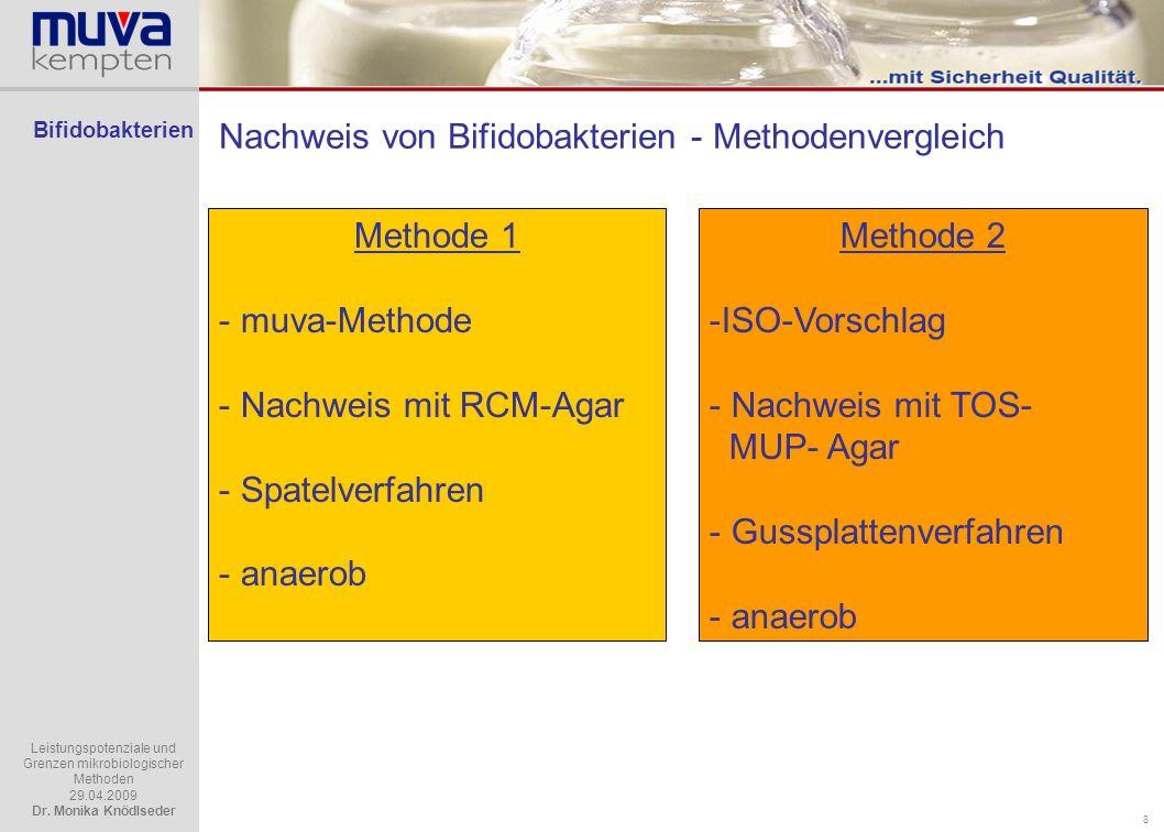 Nachweis von Bifidobakterien - Methodenvergleich