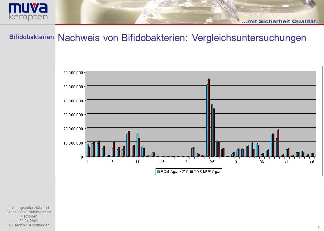 Nachweis von Bifidobakterien: Vergleichsuntersuchungen