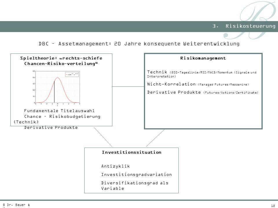 DBC – Assetmanagement: 20 Jahre konsequente Weiterentwicklung