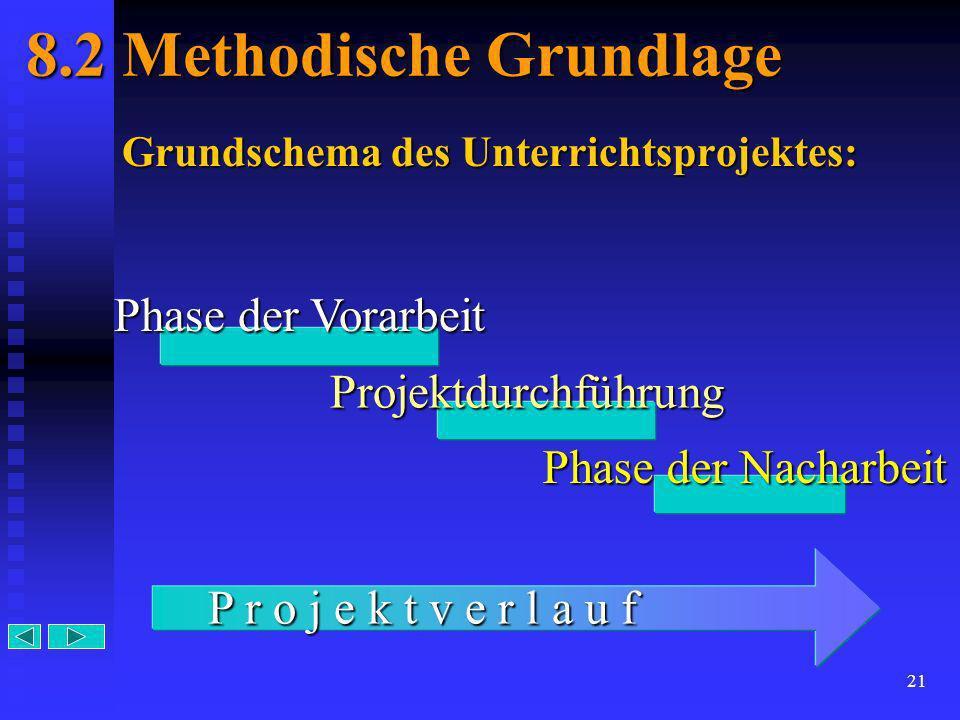 8.2 Methodische Grundlage
