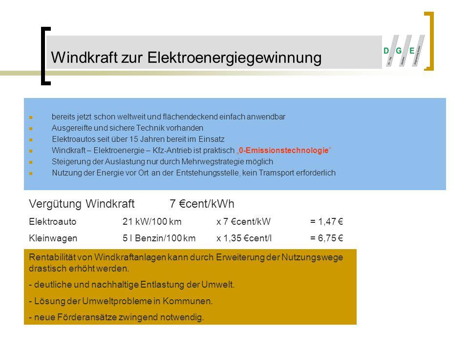 Windkraft zur Elektroenergiegewinnung