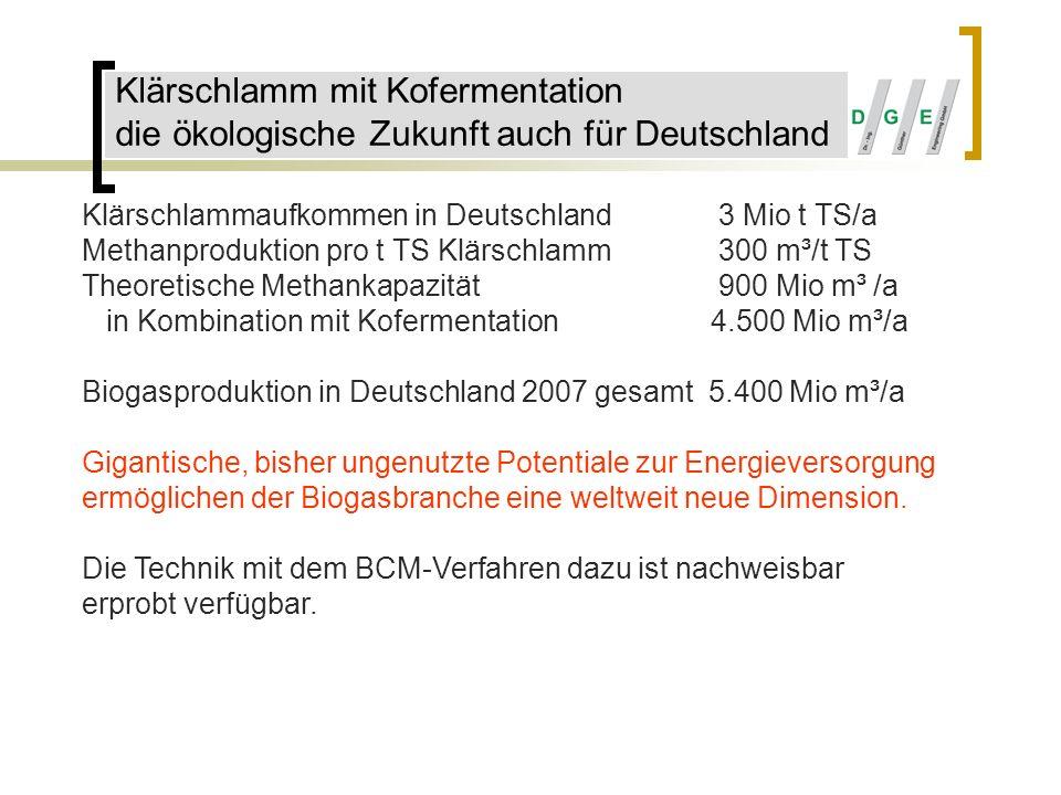 Klärschlamm mit Kofermentation die ökologische Zukunft auch für Deutschland