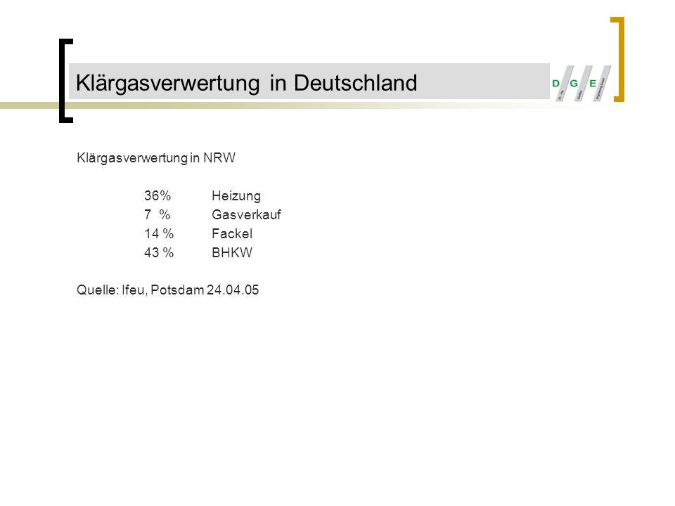 Klärgasverwertung in Deutschland