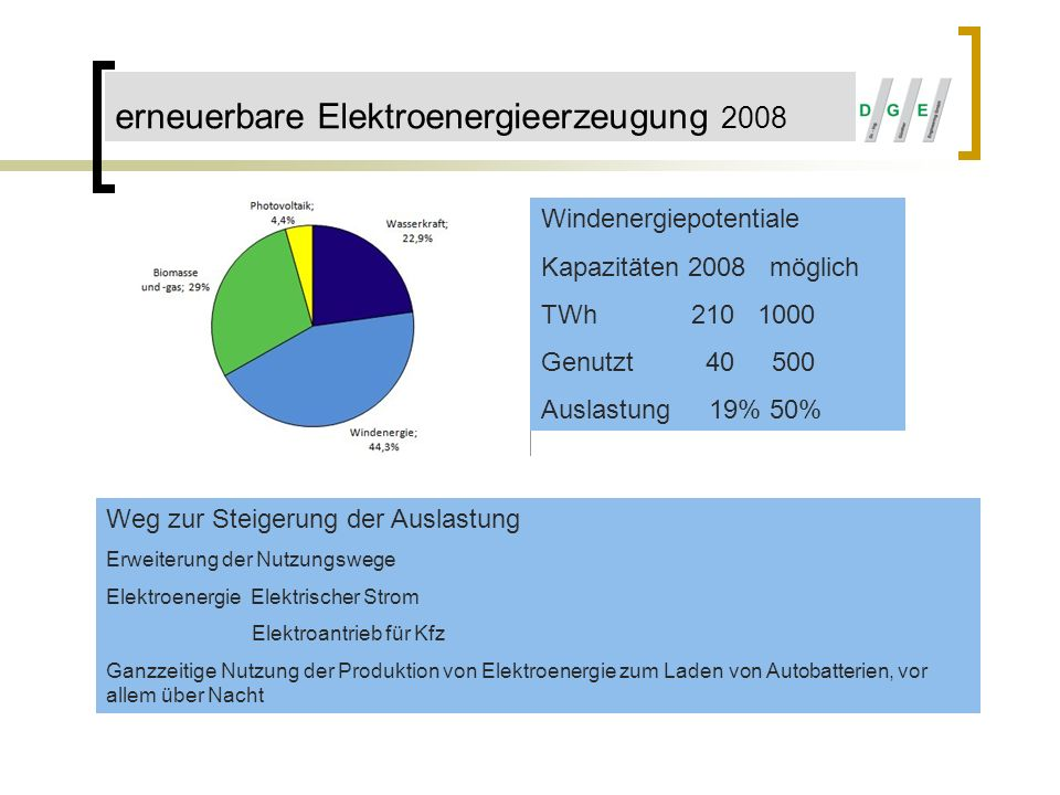 erneuerbare Elektroenergieerzeugung 2008