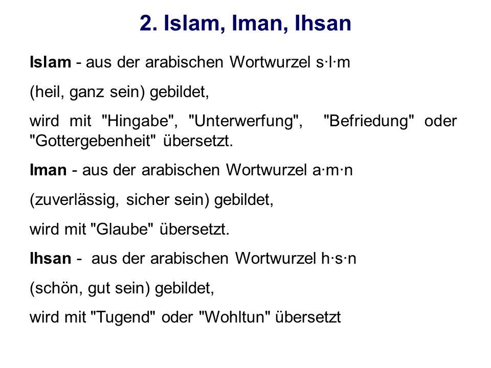 2. Islam, Iman, Ihsan Islam - aus der arabischen Wortwurzel s·l·m
