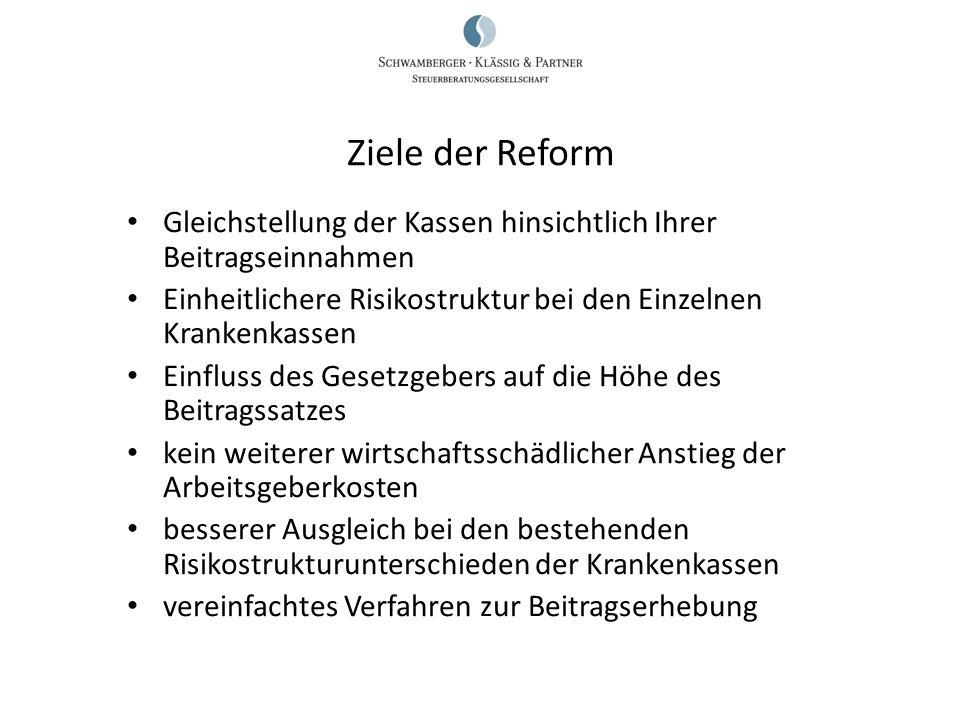 Ziele der Reform Gleichstellung der Kassen hinsichtlich Ihrer Beitragseinnahmen. Einheitlichere Risikostruktur bei den Einzelnen Krankenkassen.