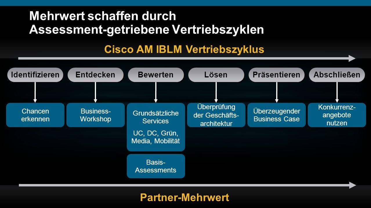 Mehrwert schaffen durch Assessment-getriebene Vertriebszyklen
