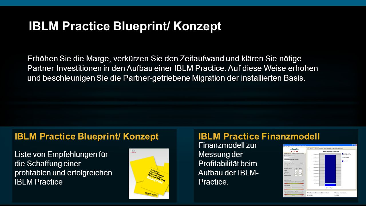 IBLM Practice Blueprint/ Konzept