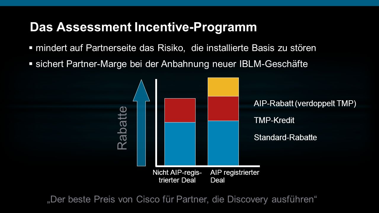 Das Assessment Incentive-Programm