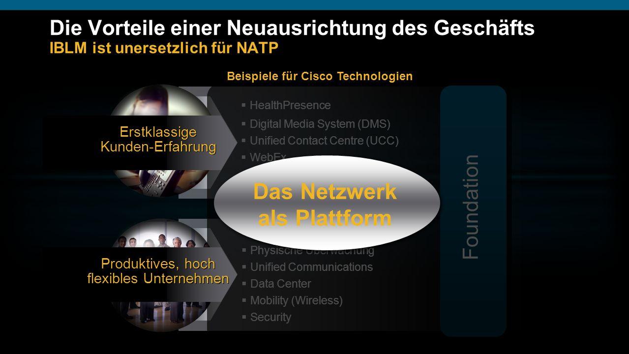 Beispiele für Cisco Technologien