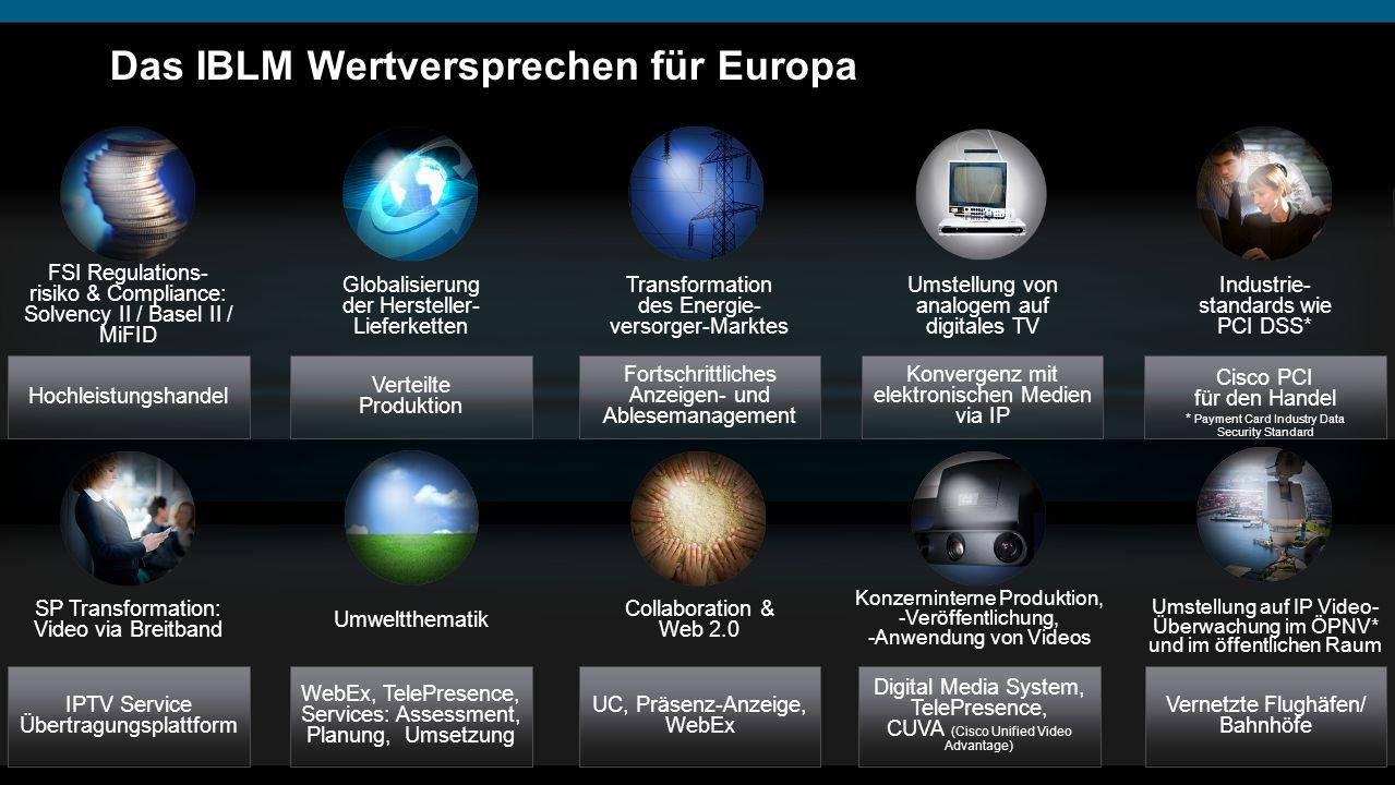 Das IBLM Wertversprechen für Europa
