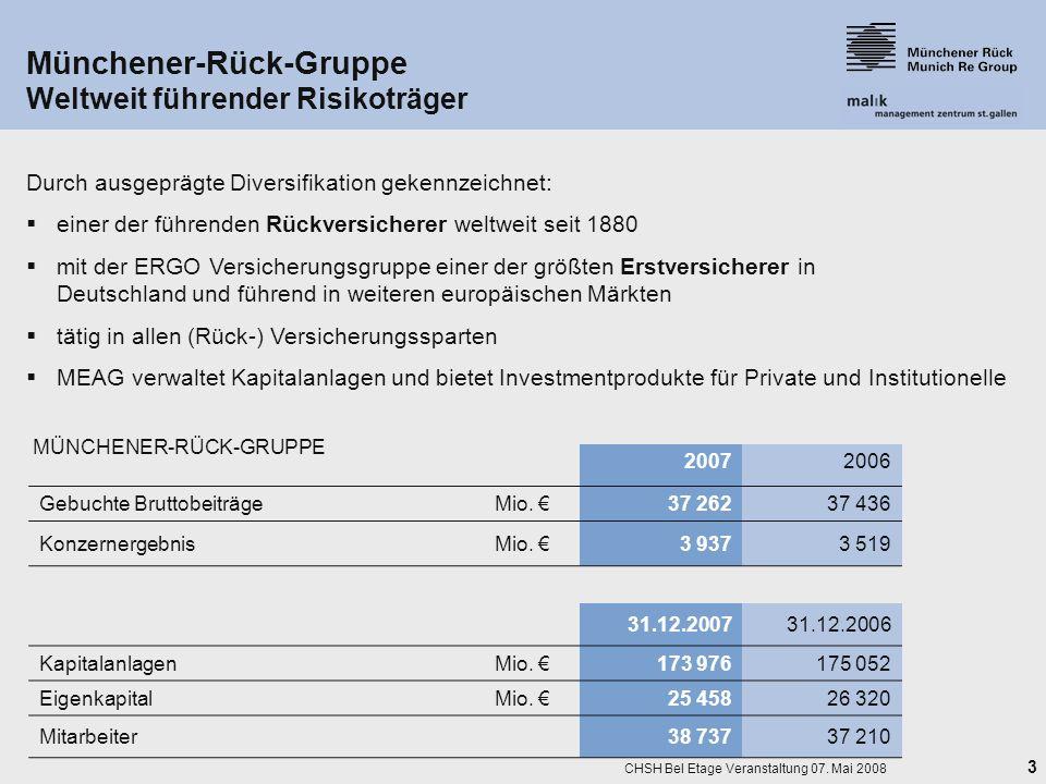Münchener-Rück-Gruppe Weltweit führender Risikoträger