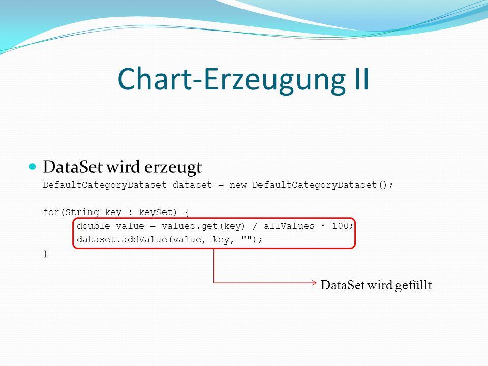 Chart-Erzeugung II DataSet wird erzeugt