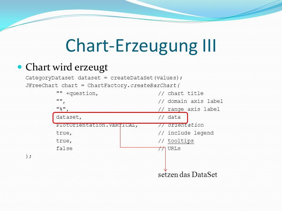 Chart-Erzeugung III Chart wird erzeugt