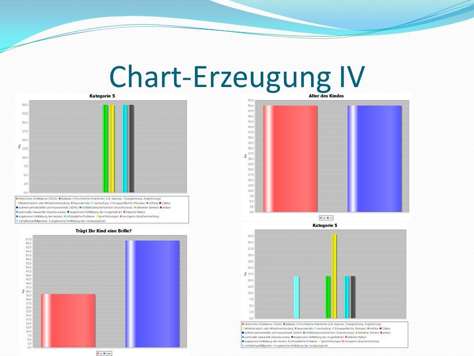 Chart-Erzeugung IV