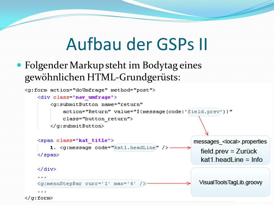 Aufbau der GSPs II Folgender Markup steht im Bodytag eines gewöhnlichen HTML-Grundgerüsts: SubmitButton.