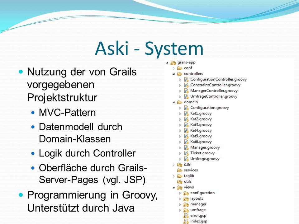 Aski - System Nutzung der von Grails vorgegebenen Projektstruktur
