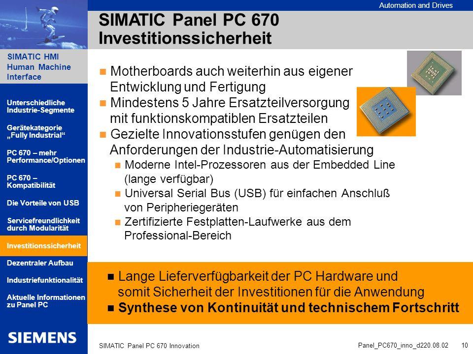 SIMATIC Panel PC 670 Investitionssicherheit