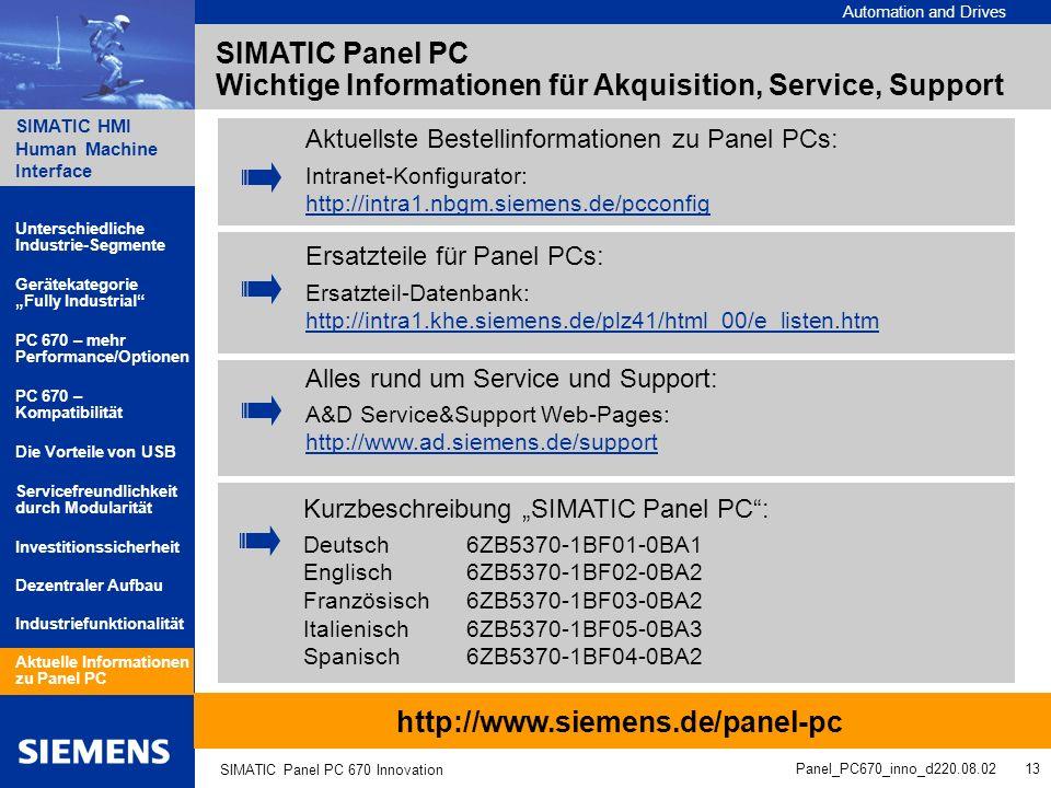 SIMATIC Panel PC Wichtige Informationen für Akquisition, Service, Support