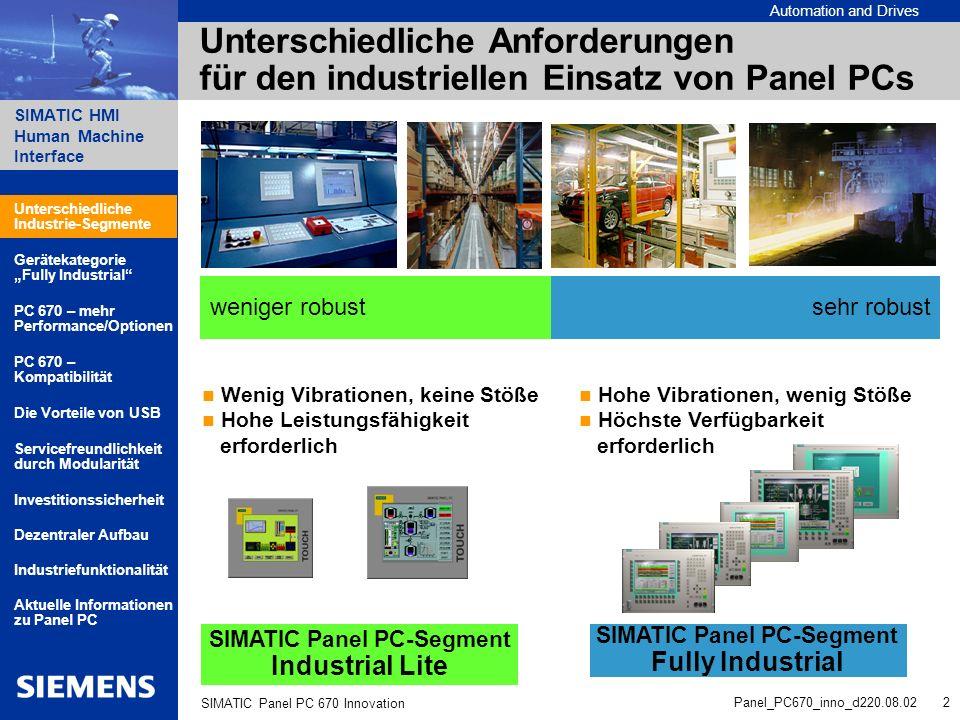 SIMATIC Panel PC-Segment SIMATIC Panel PC-Segment