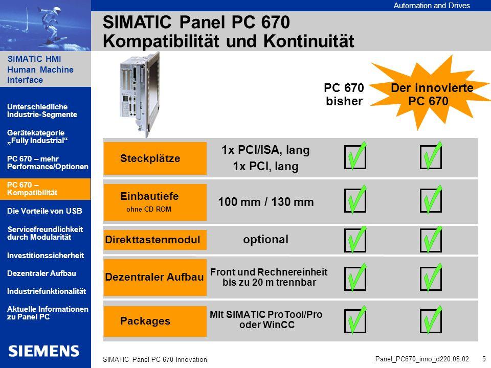 Front und Rechnereinheit Mit SIMATIC ProTool/Pro
