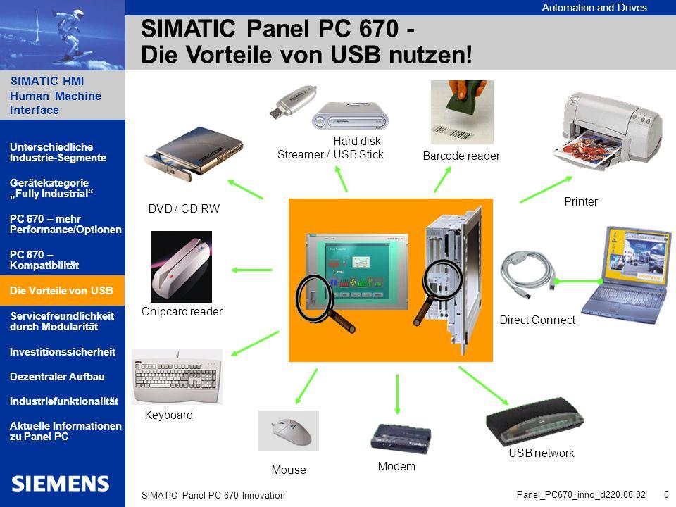 SIMATIC Panel PC 670 - Die Vorteile von USB nutzen!
