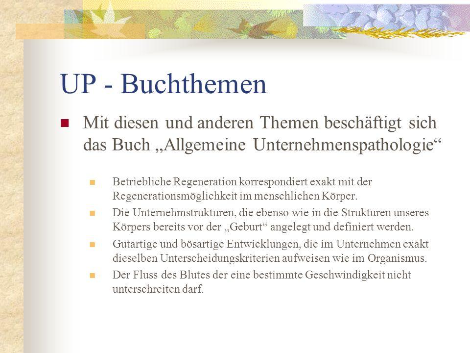 """UP - Buchthemen Mit diesen und anderen Themen beschäftigt sich das Buch """"Allgemeine Unternehmenspathologie"""