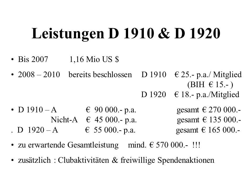 Leistungen D 1910 & D 1920 Bis 2007 1,16 Mio US $