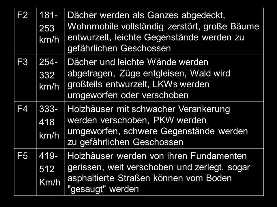 F2 181- 253 km/h.