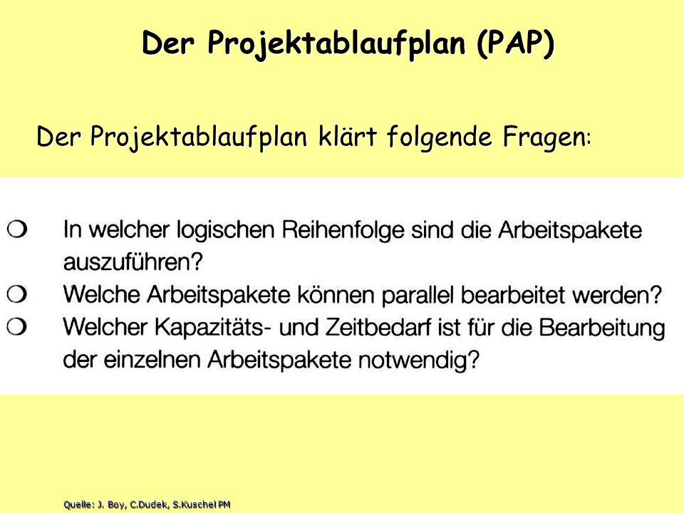 Der Projektablaufplan (PAP)