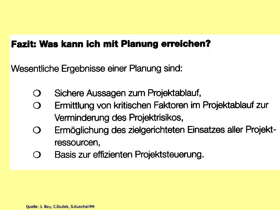 Quelle: J. Boy, C.Dudek, S.Kuschel PM