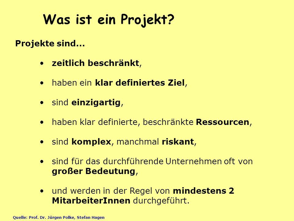 Quelle: Prof. Dr. Jürgen Polke, Stefan Hagen