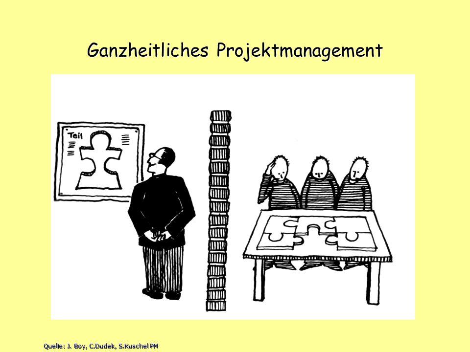 Ganzheitliches Projektmanagement