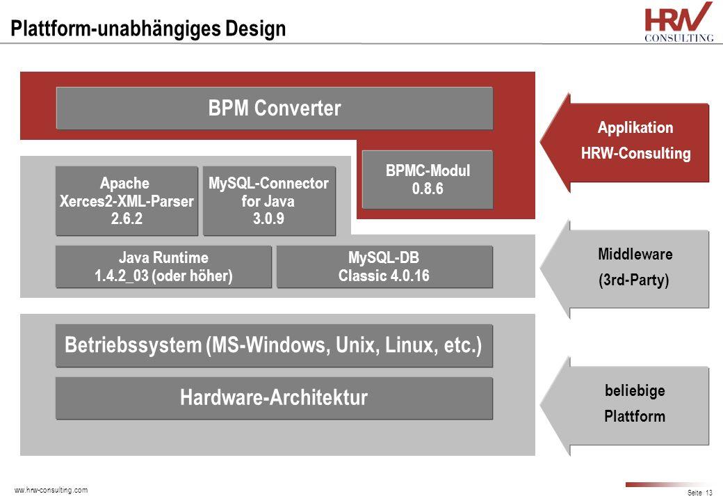 Plattform-unabhängiges Design