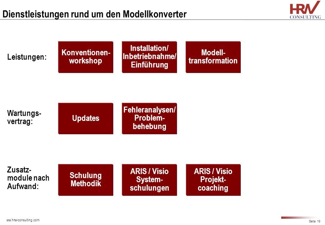 Dienstleistungen rund um den Modellkonverter