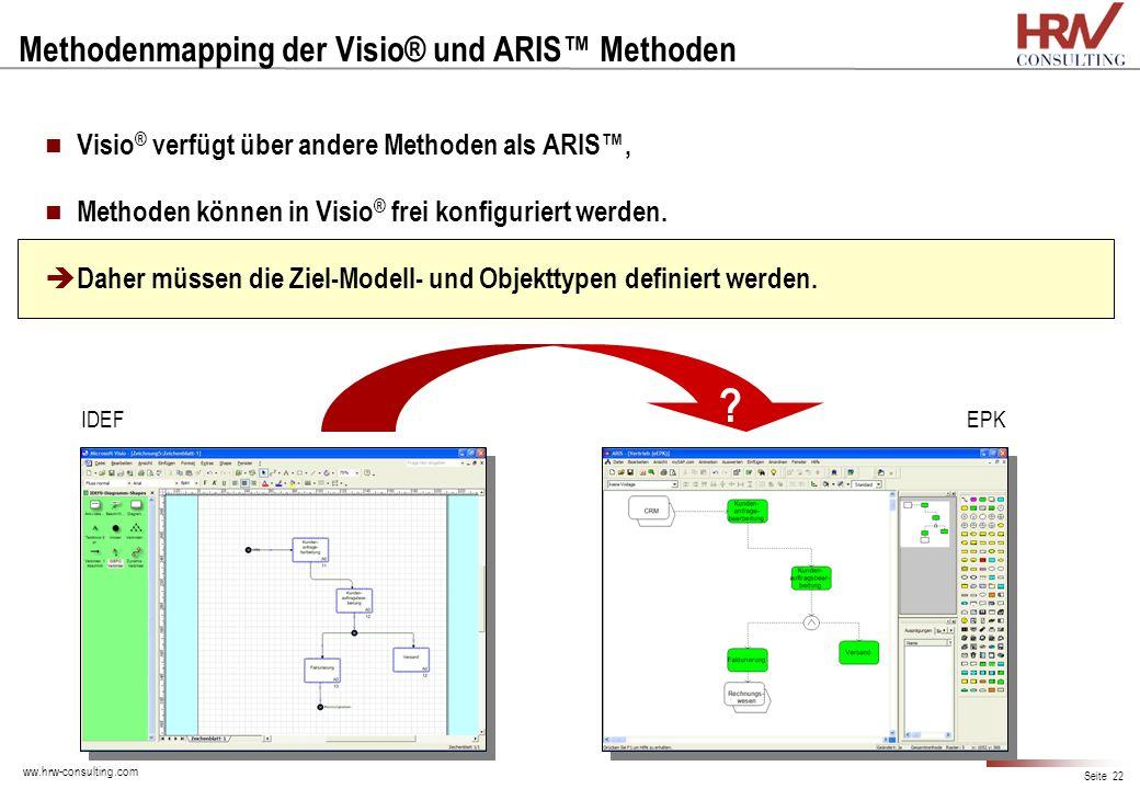 Methodenmapping der Visio® und ARIS™ Methoden