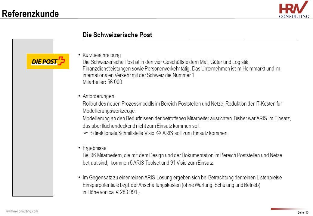 Referenzkunde Die Schweizerische Post
