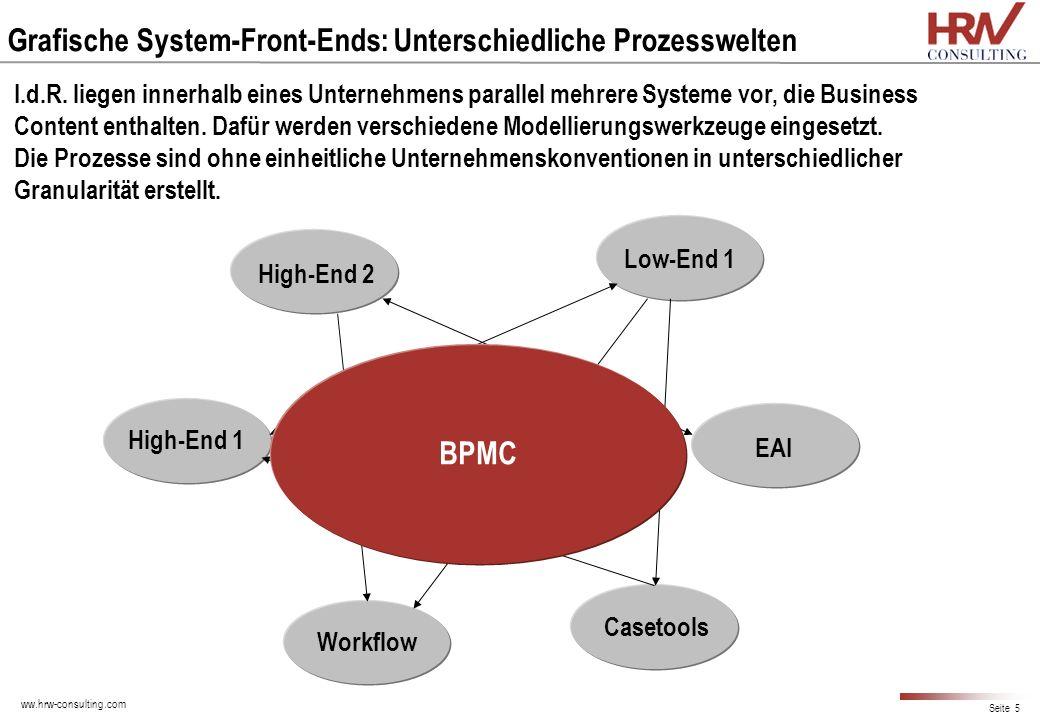 Grafische System-Front-Ends: Unterschiedliche Prozesswelten